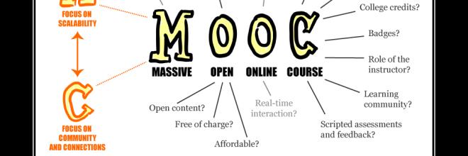 MOOC – Bedeutung, Ausprägungen & Angebote